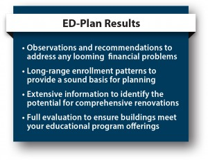 Our experienced professionals is school district management, finance, planning and facilities will develop a comprehensive strategy to right-size your budget and your buildings